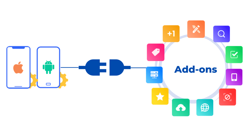 11 addon solutions by appmysite