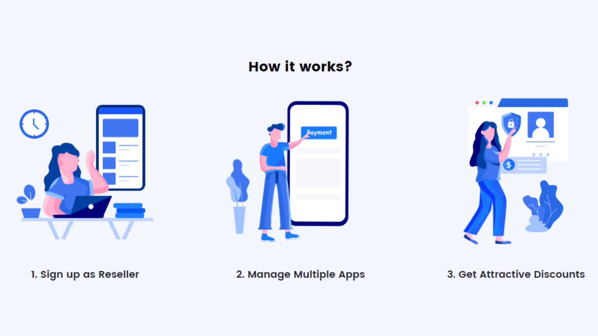 How does the AppMySite reseller program?